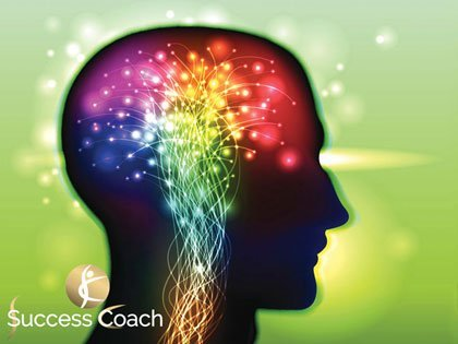 Coaching Info - Success Coach Dr. Wiesinger